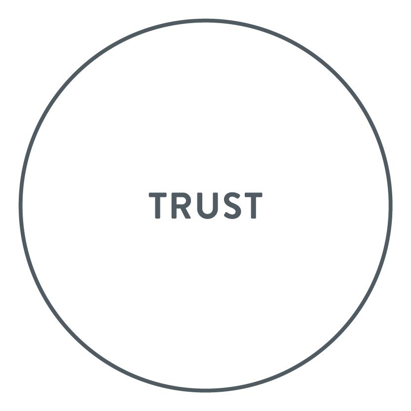 Image_4Valeurs_Trust_AN