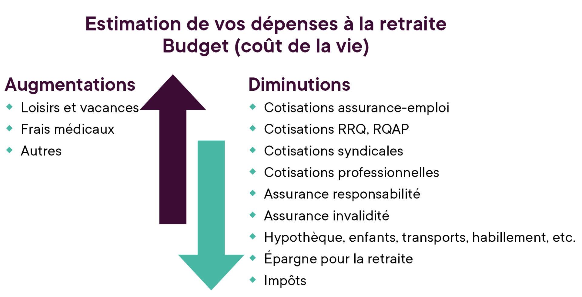 Image_Capsule_Planifier_ma_retraite_Pratique_Transition