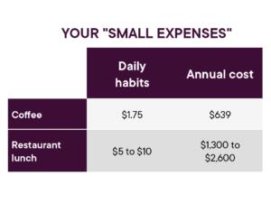 Capsule_Make_a_budget_ENG_visuel_small_expenses