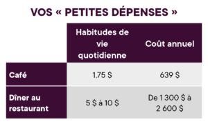 Image_Capsule_Faire_budget_Petites-depenses