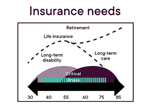 Image_Capsule_My_insurances_All_Needs