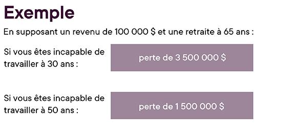 Image_Capsule_Vos_assurances_en-pratique_Exemple